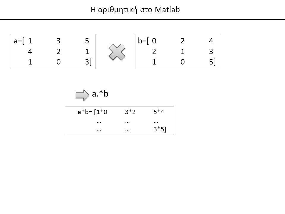 a.*b Η αριθμητική στο Matlab a=[ 1 3 5 4 2 1 1 0 3] b=[ 0 2 4 2 1 3